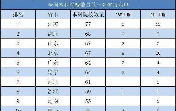 人均gdp是什么孩子老人_人均gdp世界排名