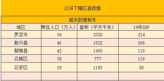 东海县各乡镇经济总量排名_经济发展图片