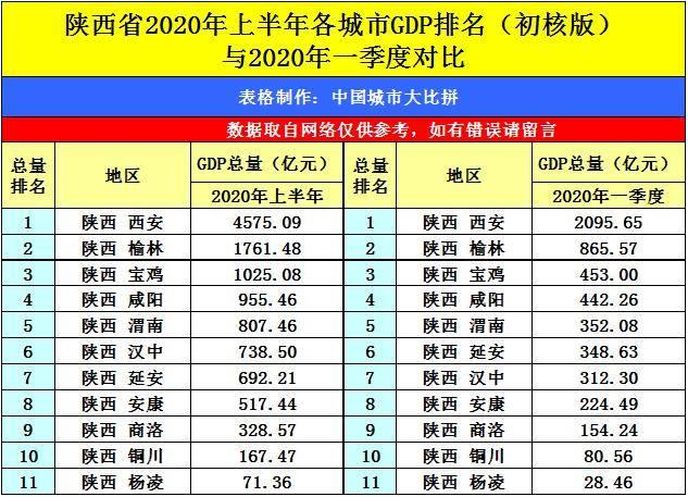2020年福建人均gdp全国排名_2020年中国省市人均GDP排名 广东仅排第六,福建太令人意外
