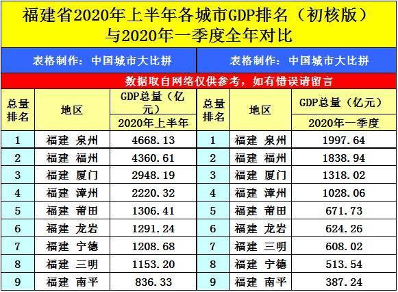 2020榆林GDP_2020年榆林通缉犯马洋