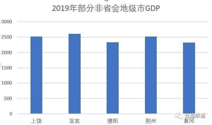 江西省经济总量排第几_江西省地图