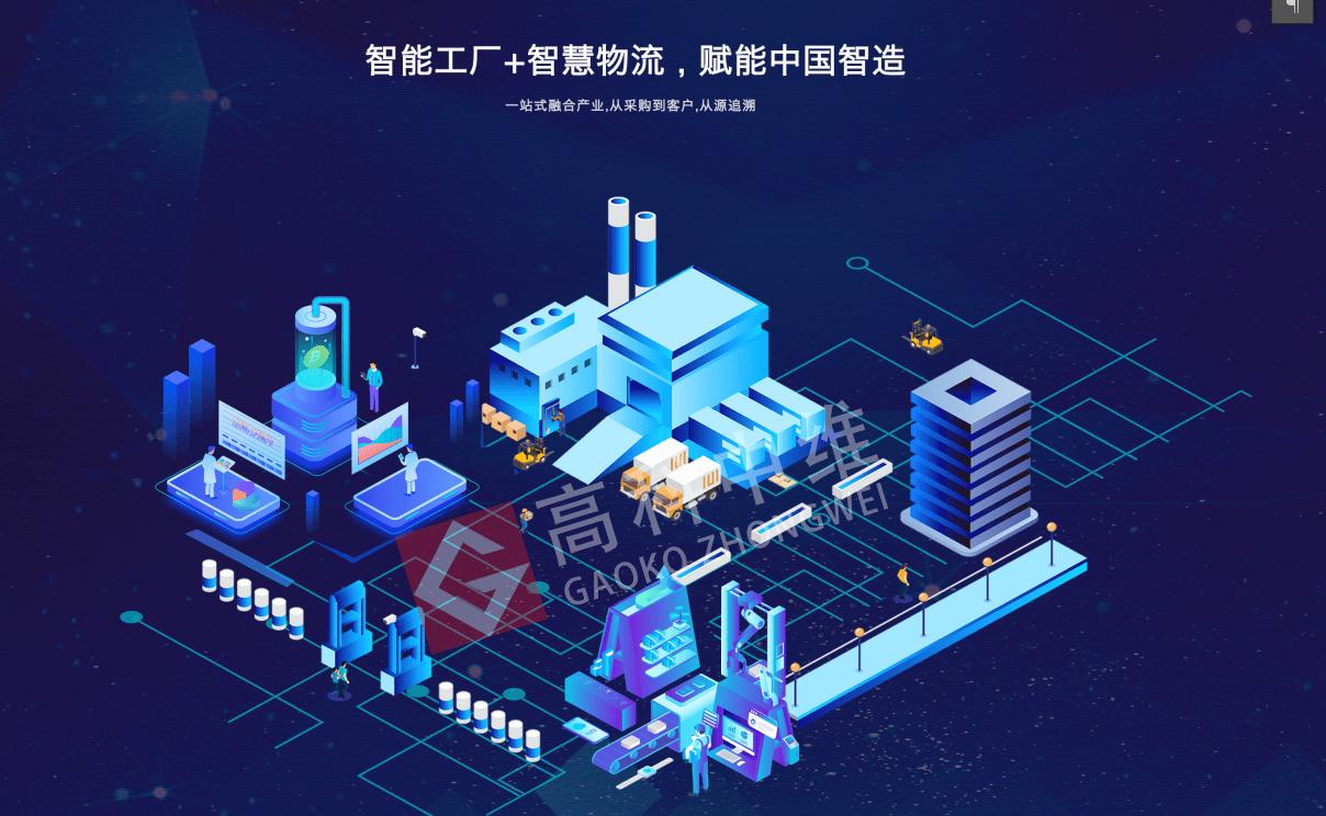 WMS大腦連接智慧物流,智能倉儲,智慧城市