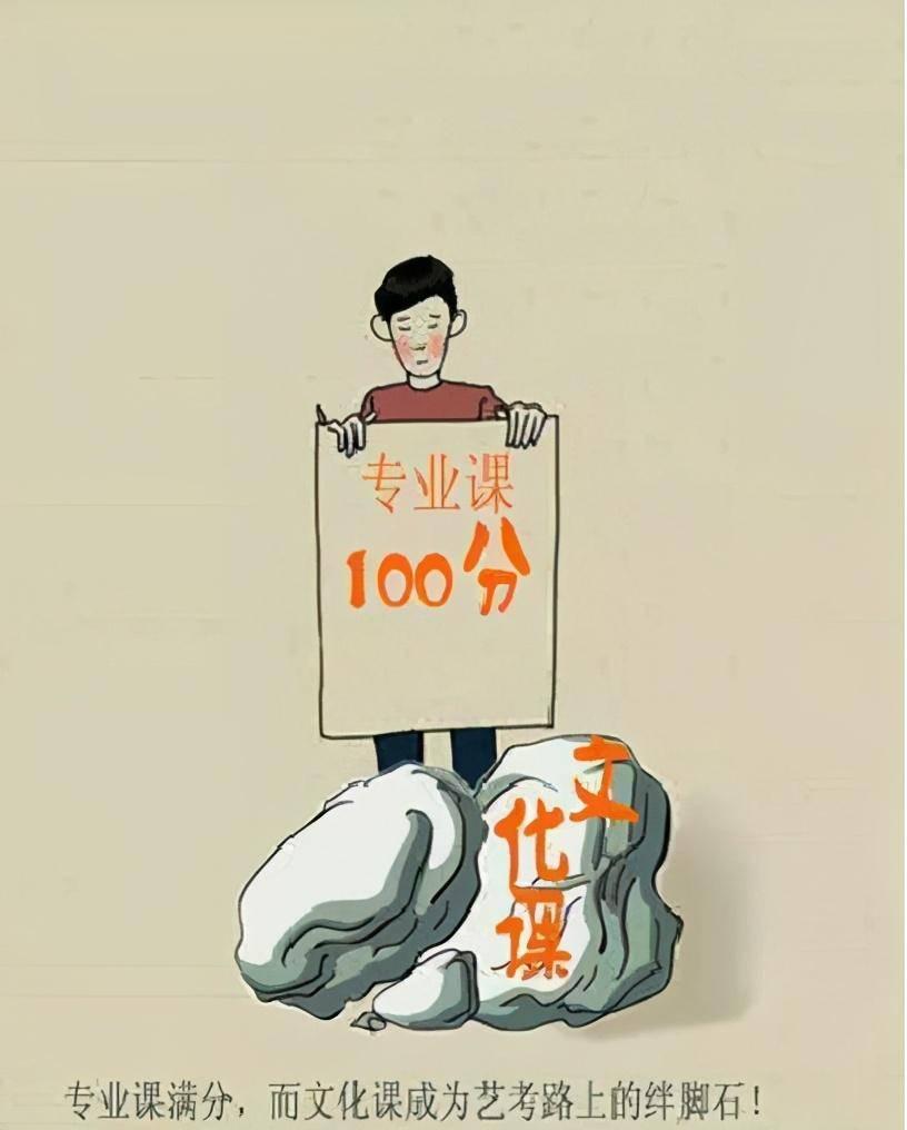 11月启动文化课复习,学大助力战胜80%艺考生