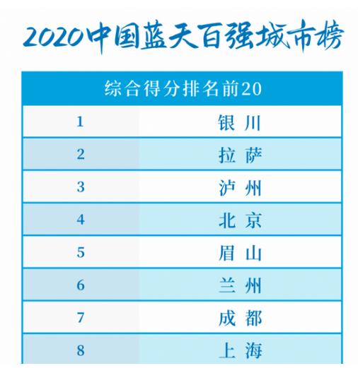辽宁省各地面积人口2020_辽宁省地图
