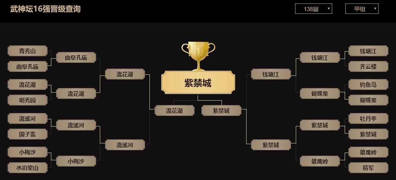 梦幻西游最可惜的战队,实力不输明秀园,却因五庄观止步16强?
