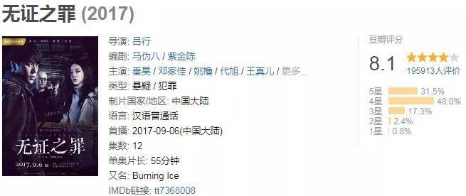 《无证之罪》邓家佳演技炸裂,畴前朴实的唐悠悠不见了!(图9)