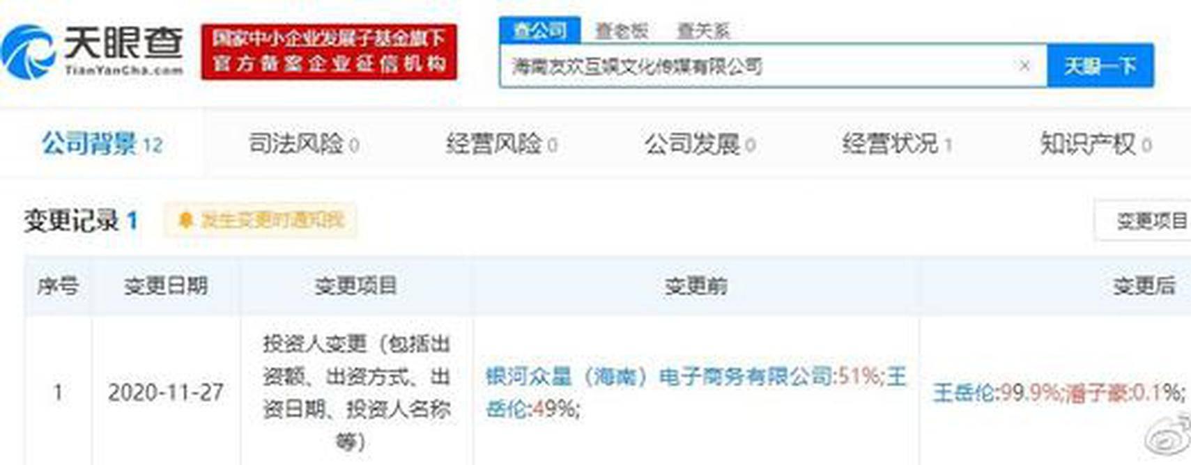 李湘关联公司投资人工商变更 王岳伦成最大股东持股99.9%