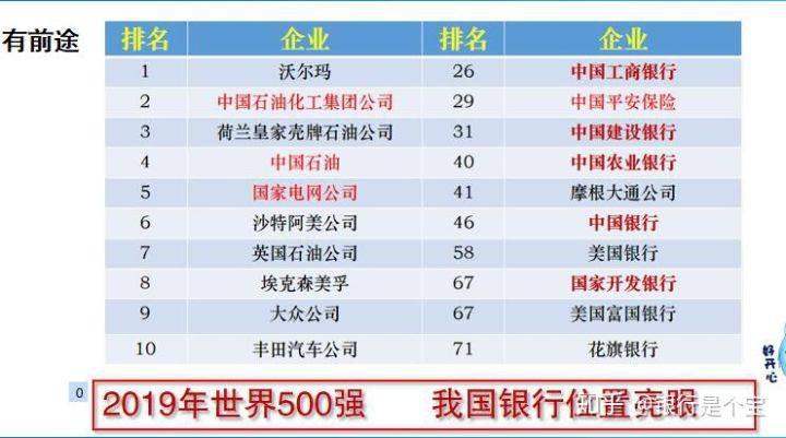 2021年银行人均薪酬_成都农商银行薪酬通卡(2)