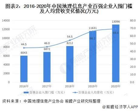 2020中小微企业贡献占GDP_中国 健康产业 透视 慢病预防医疗服务或将成主