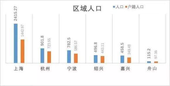 安庆总人口及GDP_安庆师范大学