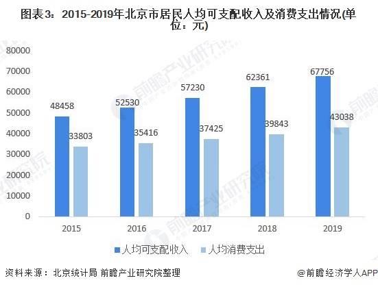 2019年航空运输占全国经济总量的多少