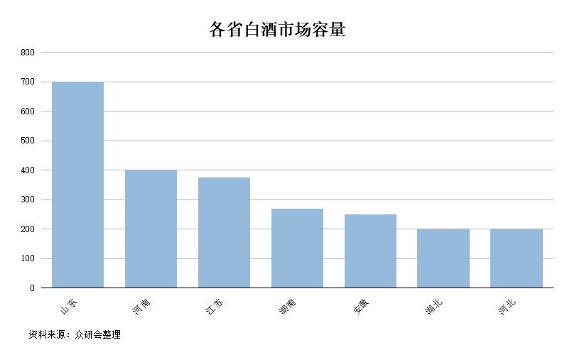 安徽省gdp人均排名2021_瑞士人均gdp排名图