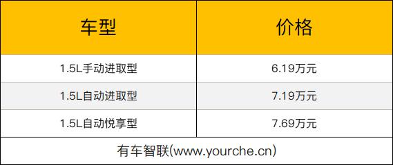 新长安CS15上市配置小幅增加6.19-7.69万元