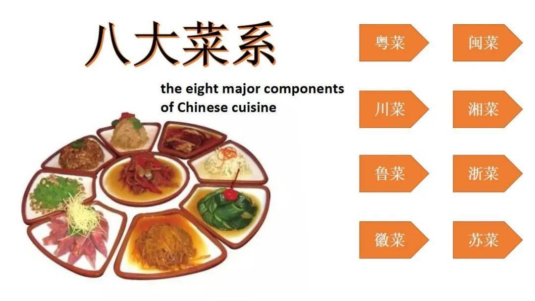 口味清淡的广东菜真的健康吗?