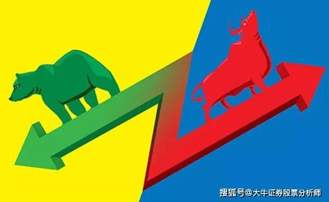 两市股指止步六连阳!短线调整不改中线上涨走势!