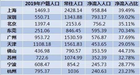 2020年荆门人口有多少人口_荆门有什么好吃的美食