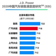 2020csi价值排名_再见2020你好2021图片