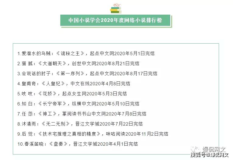 2019穿越小说排行榜_小说排行榜2019前十名:多部已拍成电影或电视剧