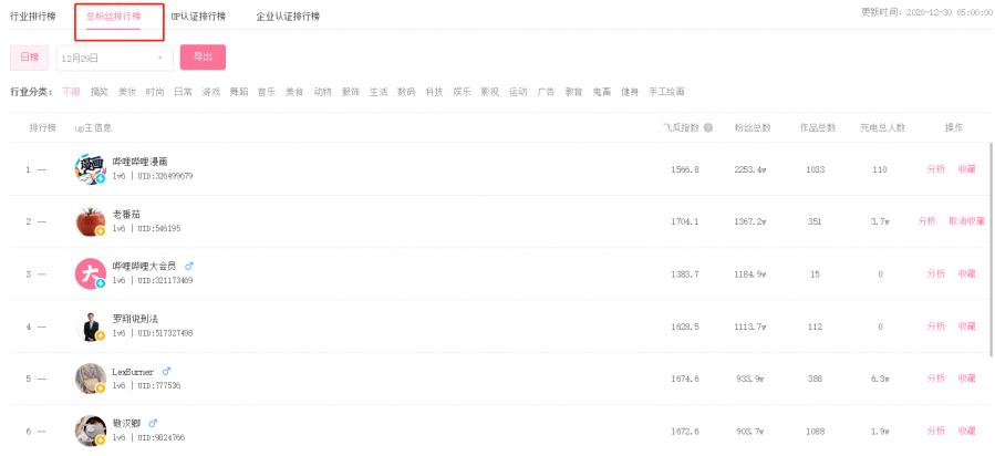 热门搜索排行榜_榜单合集丨B站UP主九大热门行业榜单,轻松查找B站优质UP主!