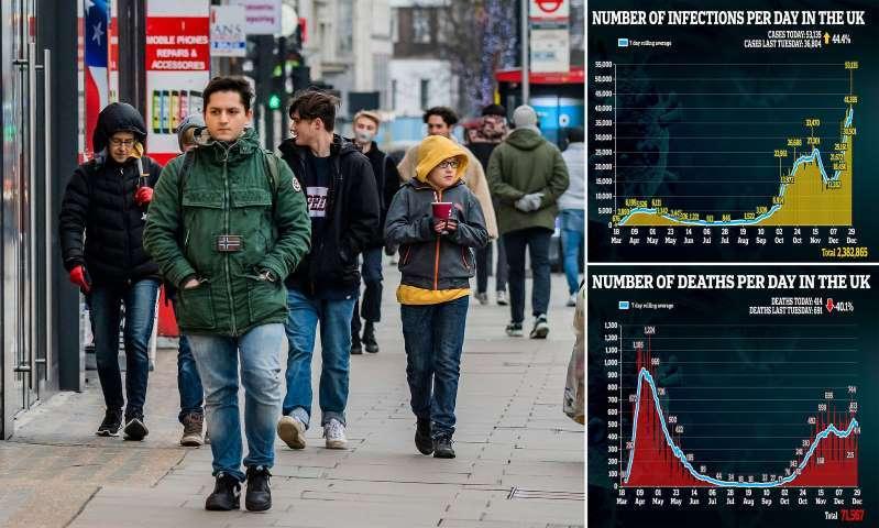 """SARS-CoV-2变异体的传染性增加了54%,英国计划开启""""5级封锁"""""""