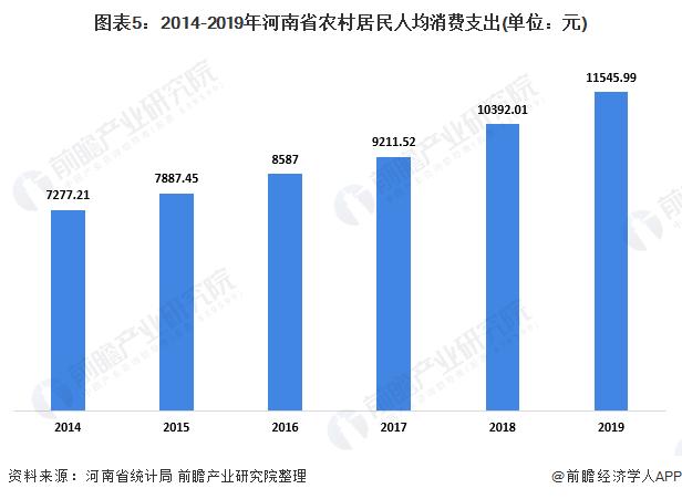 2020年河南省农资连锁经营行业发展现状分析 企业发展实力需增强