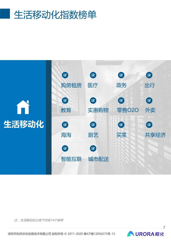 2020网络运营商排名_网络运营商图片