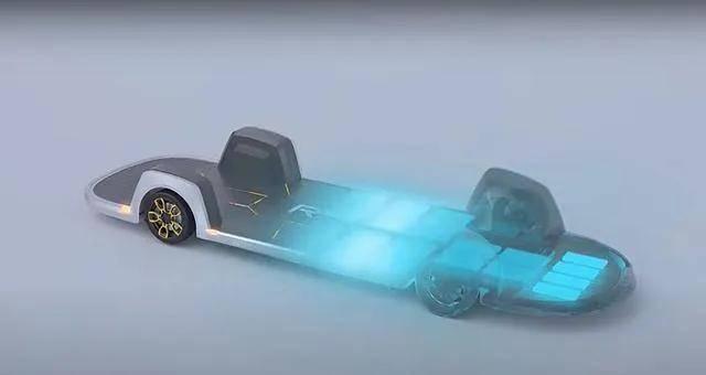 PPT车企福音,REE扁平化电动车平台发布,装个壳就能卖_车叔