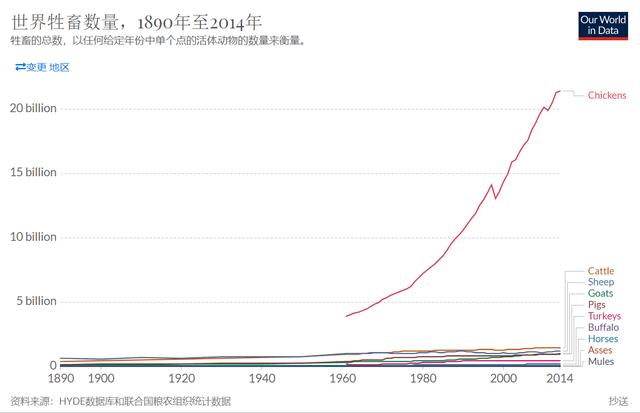 东亚人口多少_世界上人口过亿的国家已经有13个,马上就要有15个了