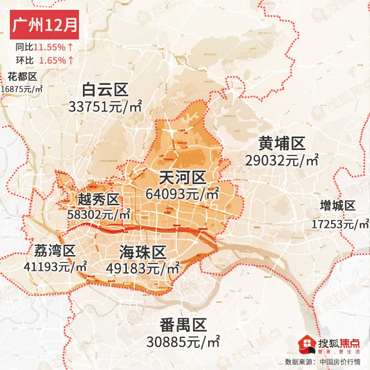 12月房价地图出炉,这座二线城市一年猛涨47%!