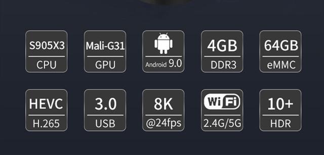 S905X3处理器+4G运存的机顶盒,体验究竟怎么样?