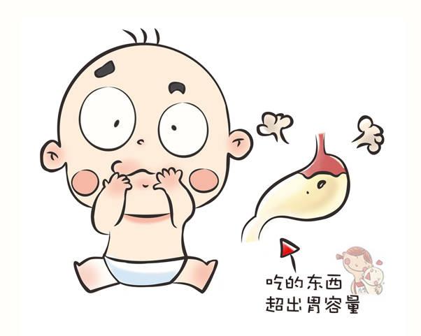 大部分宝宝都会遇到吐奶,新手妈妈莫慌,最全指南在这里