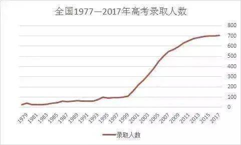 7万硕士在送外卖!中国正在催生一批高学历穷人...