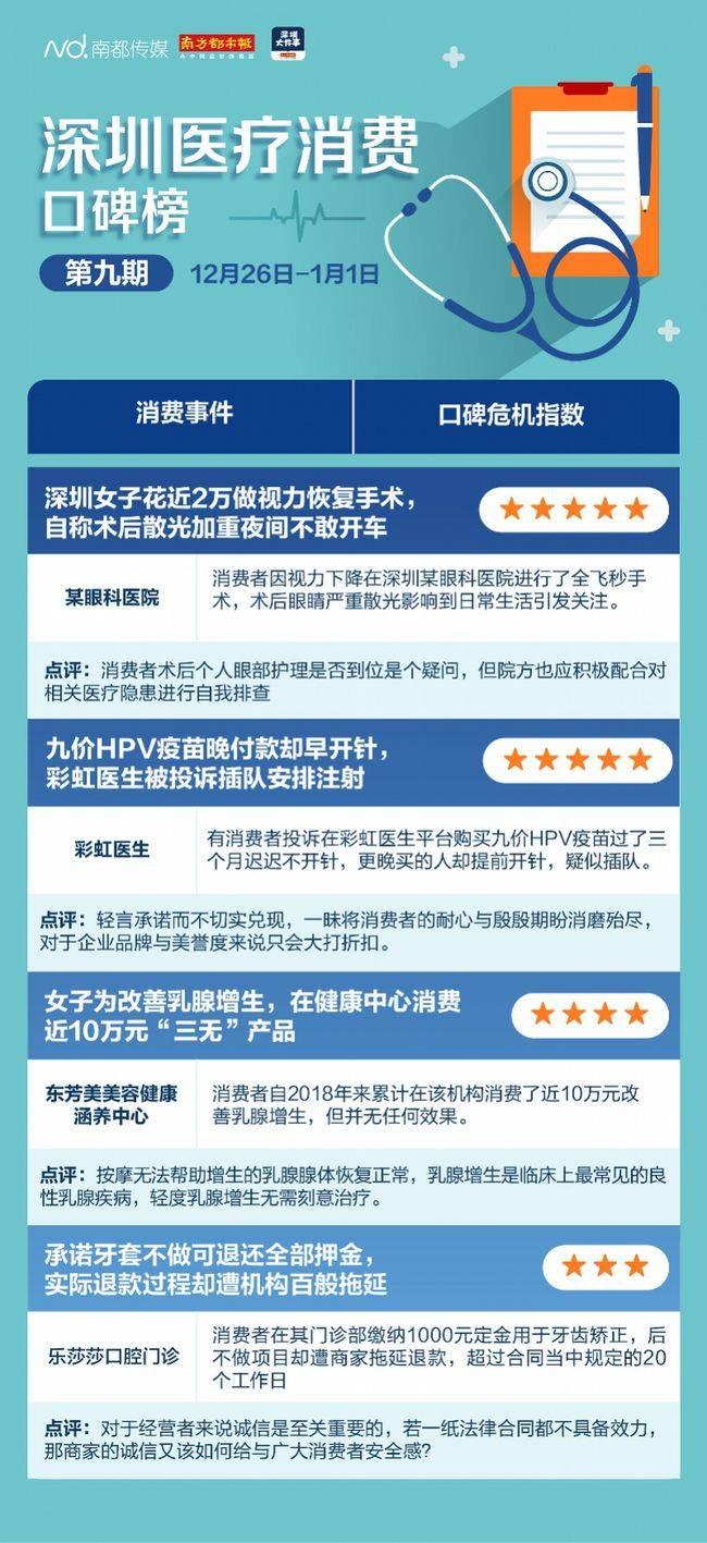深圳女子称全飞秒术后严重散光,司法鉴定诊疗原因最多20%