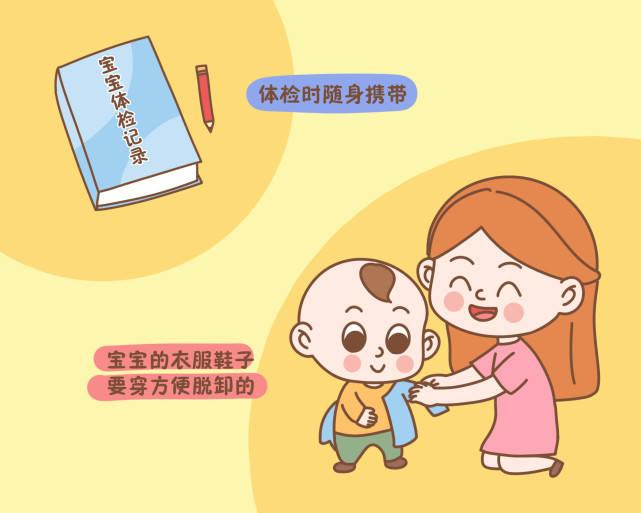 """宝宝3岁前,至少应该体检几次?新手爸妈要做到""""心中有数""""  第7张"""