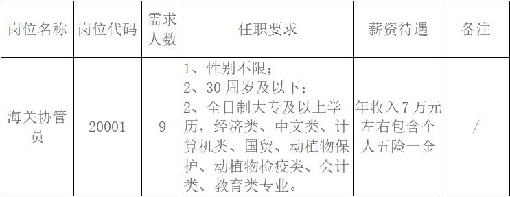 合肥海关监管场所招聘9人,五险一金,年入7W+