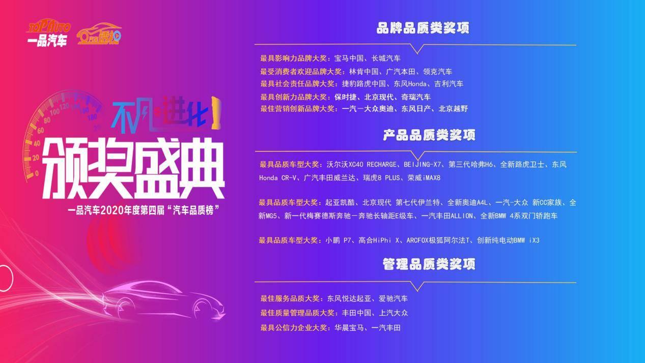 """""""不凡·进化"""",2020年度一品汽车第四届""""汽车品质榜""""揭晓"""