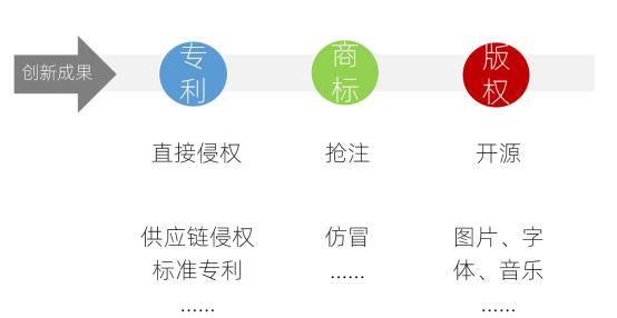 小鹏汽车赵大武
