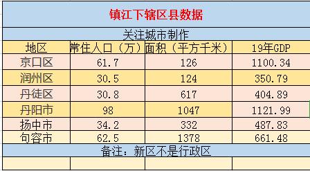 江苏省行政区经济总量排名_江苏省经济排名城市