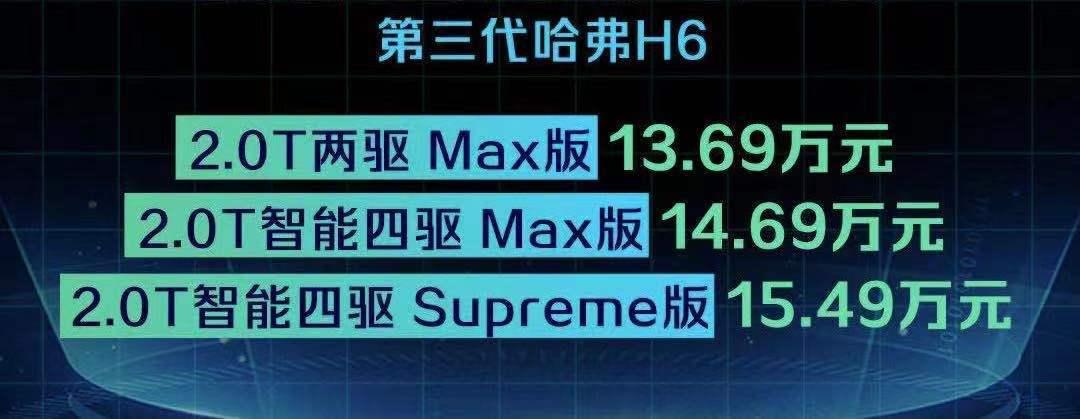 第三代哈弗H6 2.0T车型售价13.69万起,最大功率211马力