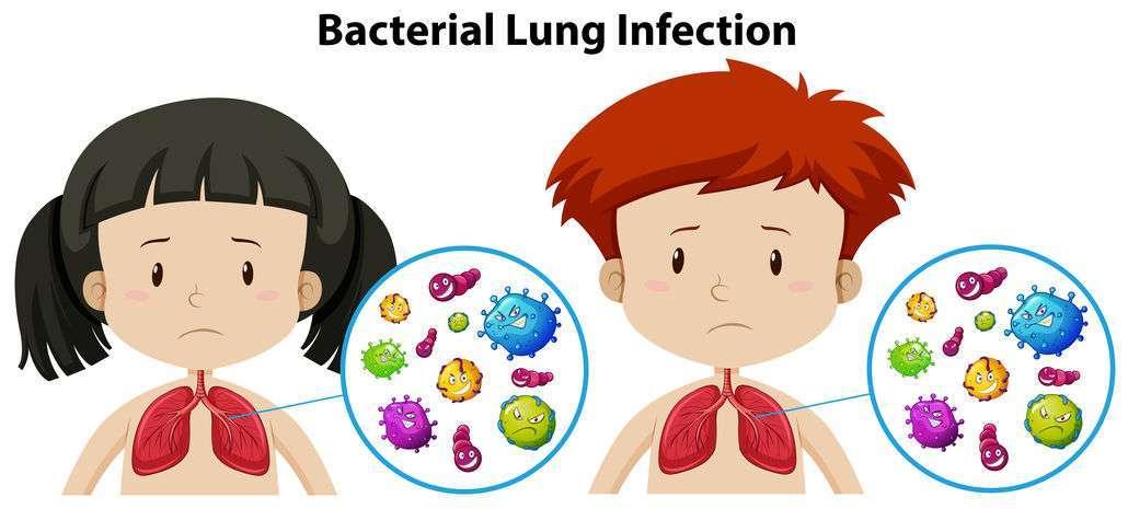 家有孩子要注意了!近期要警惕这类高发疾病,冬季做好这2件事