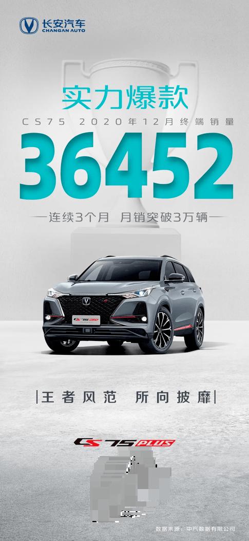 2020年中国SUV年度单品销量为什么王长安CS75PLUS这么火?