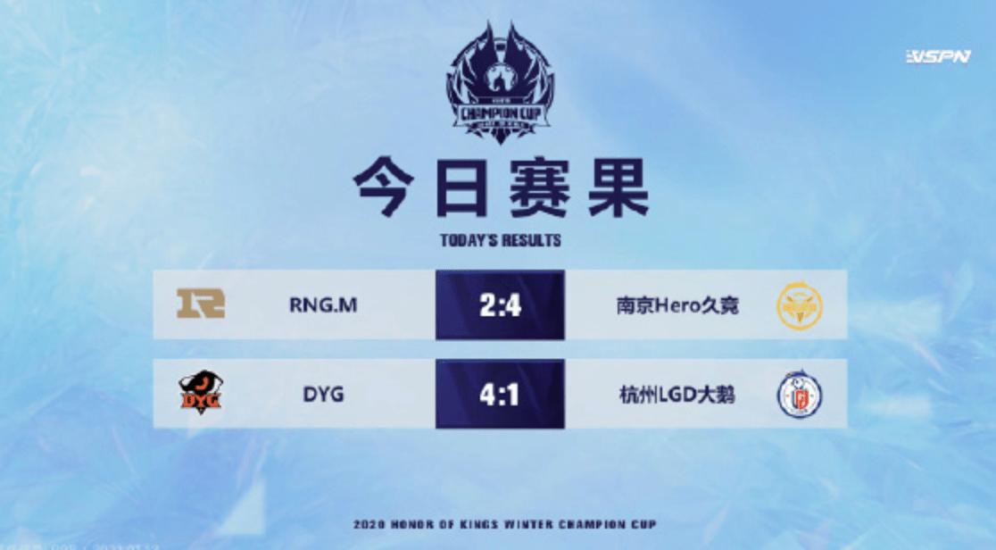 冬冠淘汰赛首日:南京Hero久竞轻松晋级 DYG显现王者风范
