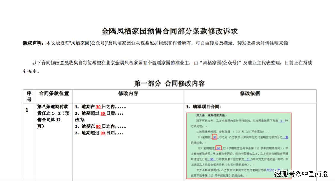 """原北京最贵的共有房产刚刚售完,遇到了权利买家:预售合同中含有""""霸王条款"""""""