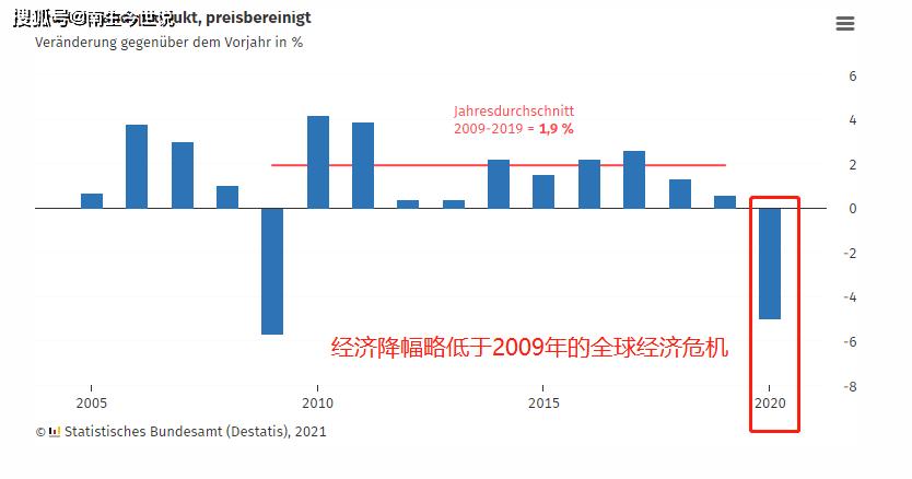 土耳其2020年GDP下降多少_08年欧洲杯土耳其图片