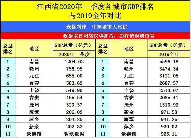 20年南宁GDP_南宁捡尸