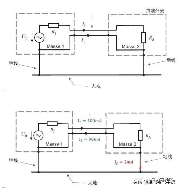 为什么回路电流走零线不走地线,零线地线原理