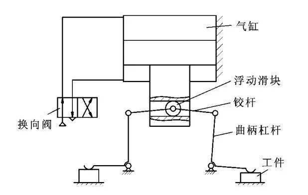 浮动式滚轮的双工位气动夹具图片