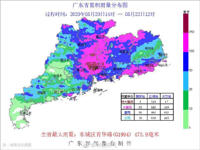 """广东的雨有多大""""龙舟水""""历史纪录被打破??!!"""