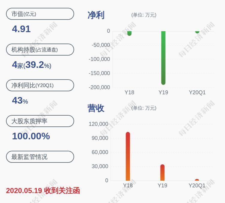 注意!ST天宝:公司股票连续三日交易异常波动