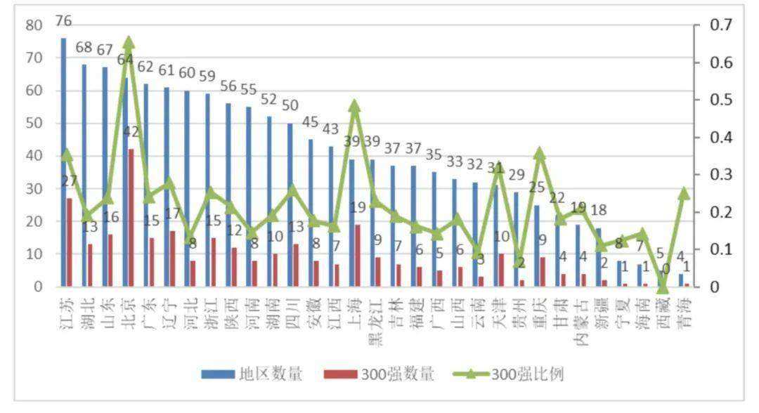 2020徐州外流人口排名_徐州铁路枢纽全国排名